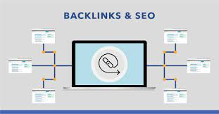 Backlinks – The Ultimate Search Engine Optimization Strategy